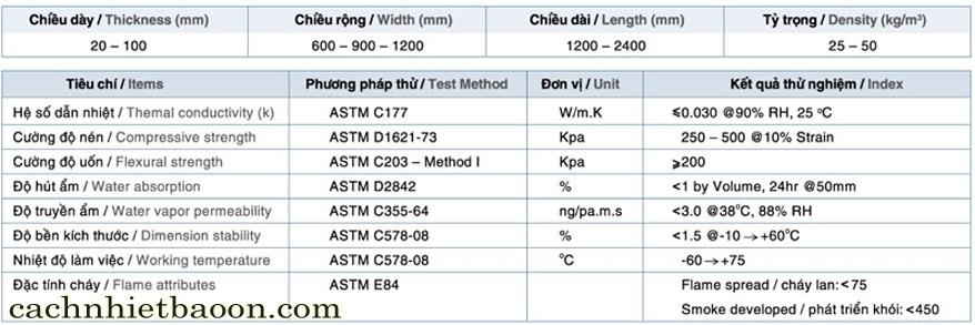 Thông số kỹ thuật xốp cứng chịu lực - Xốp XPS cách âm chịu lực