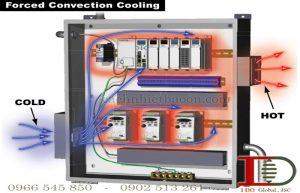 Làm mát tủ điện, tủ điều khiển bằng quạt cơỡng bức