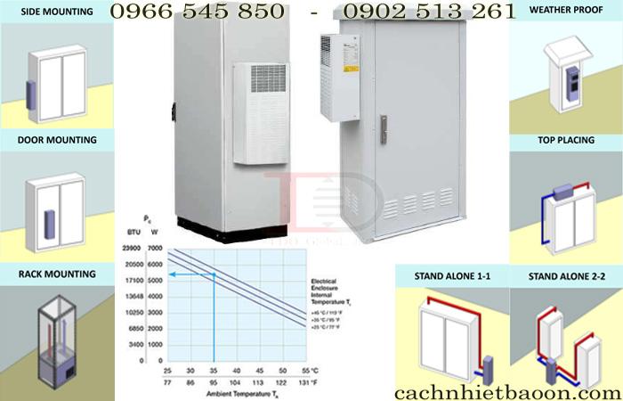 Các cách lắp đặt máy làm mát tủ điều khiển MCA Cooling Unit