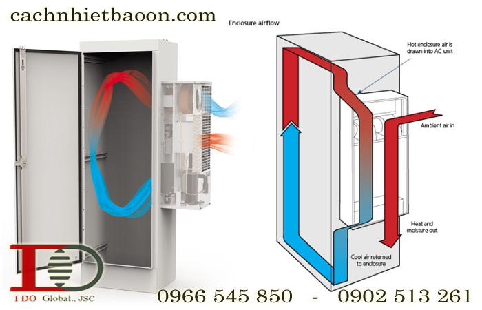 Lắp đặt điều hòa tủ điện trên thân tủ điều khiển