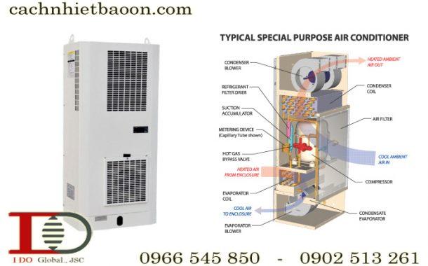 Máy làm mát tủ điện hoạt động ra sao?